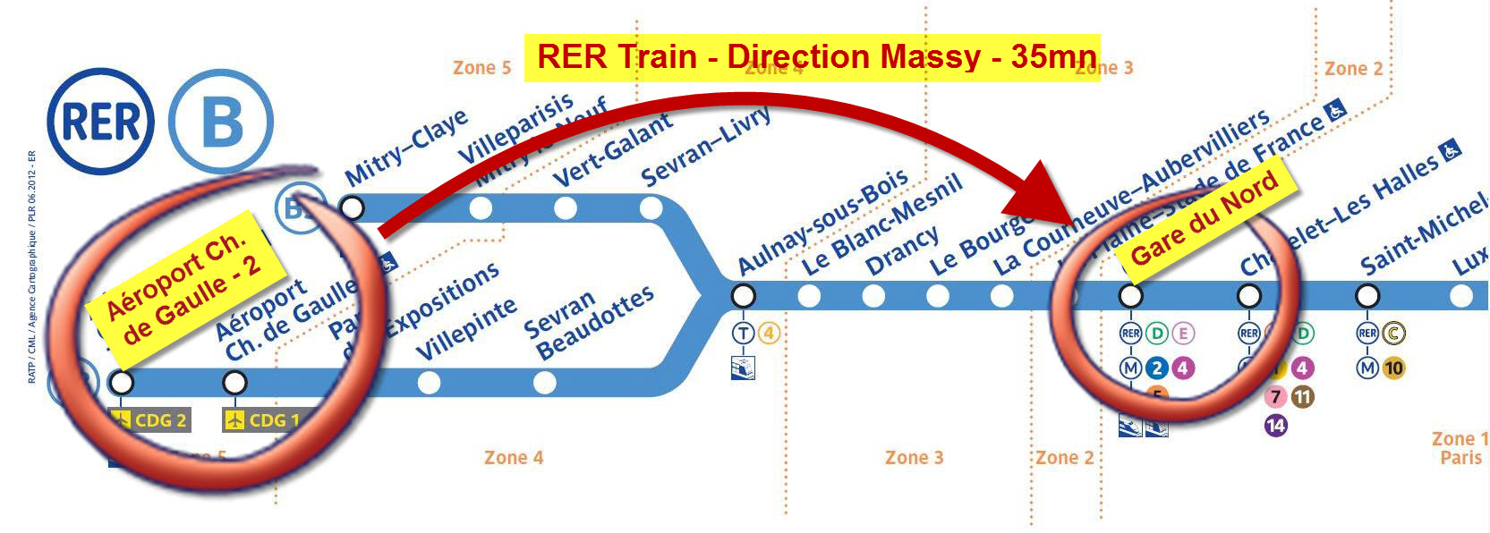 RER Nord snagit2